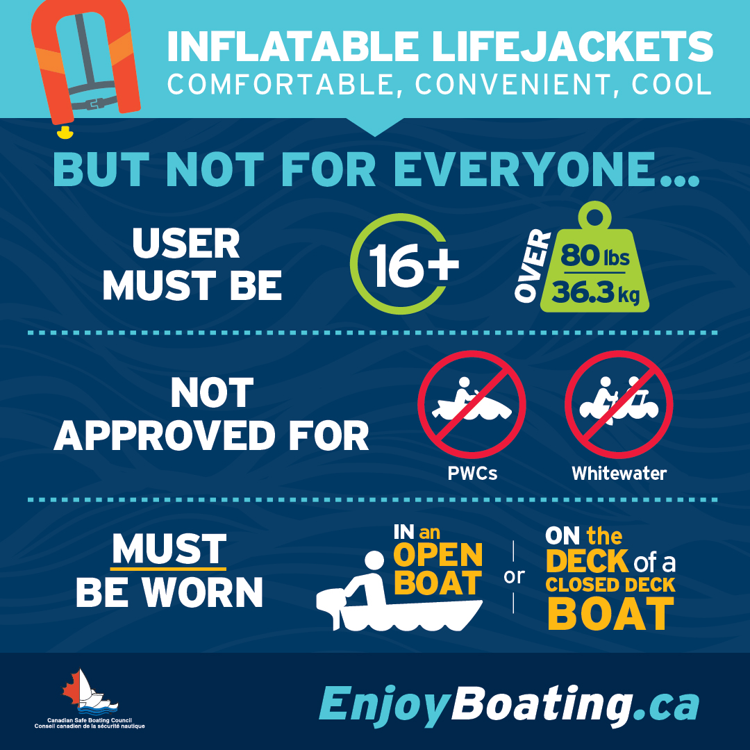 inflatable lifejacket graphic
